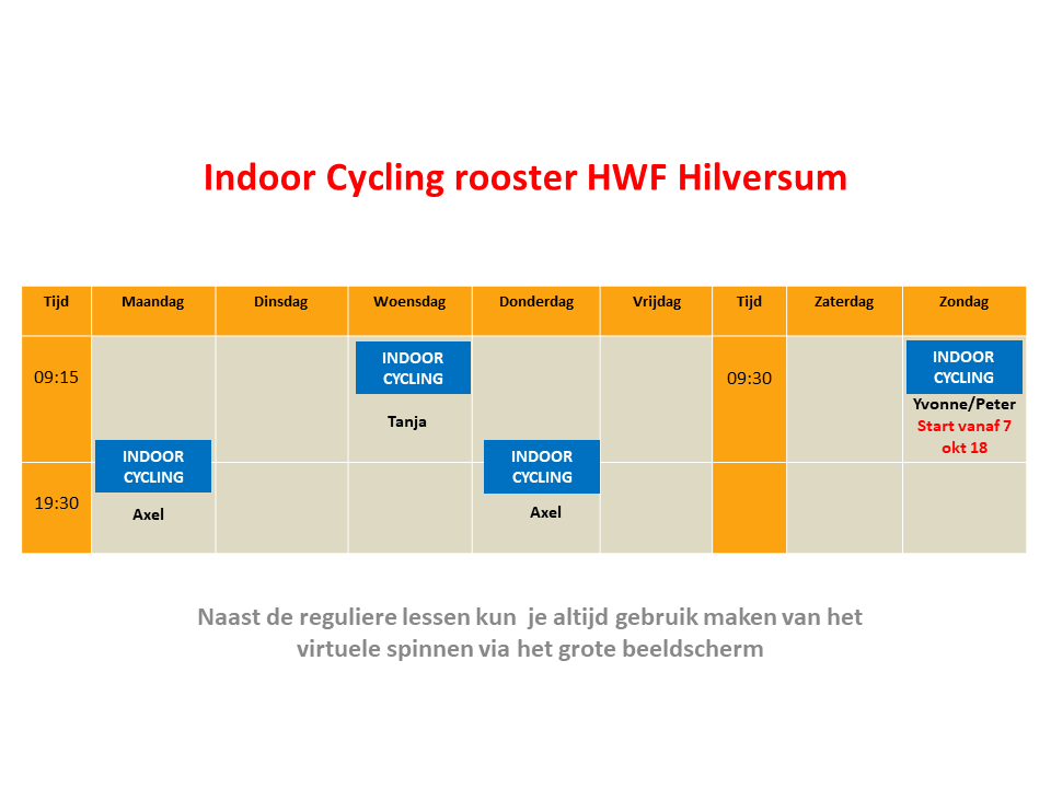 Spinningrooster Health Works Fitness Hilversum, versie 3 september 2018
