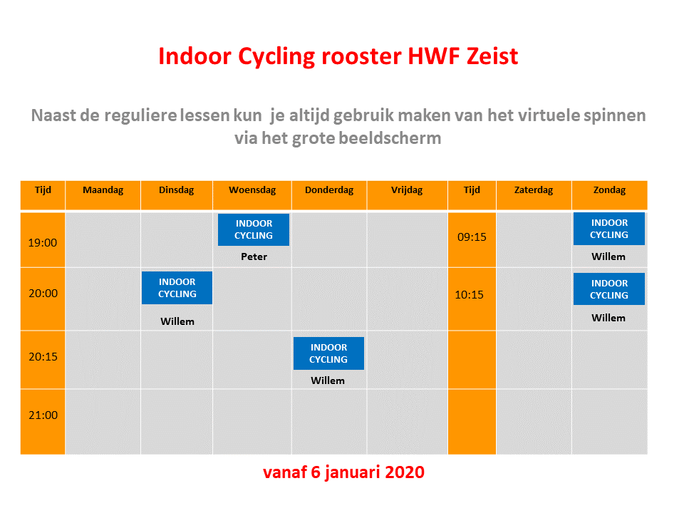 Spinningrooster Health Works Fitness Zeist, versie 5 januari 2020